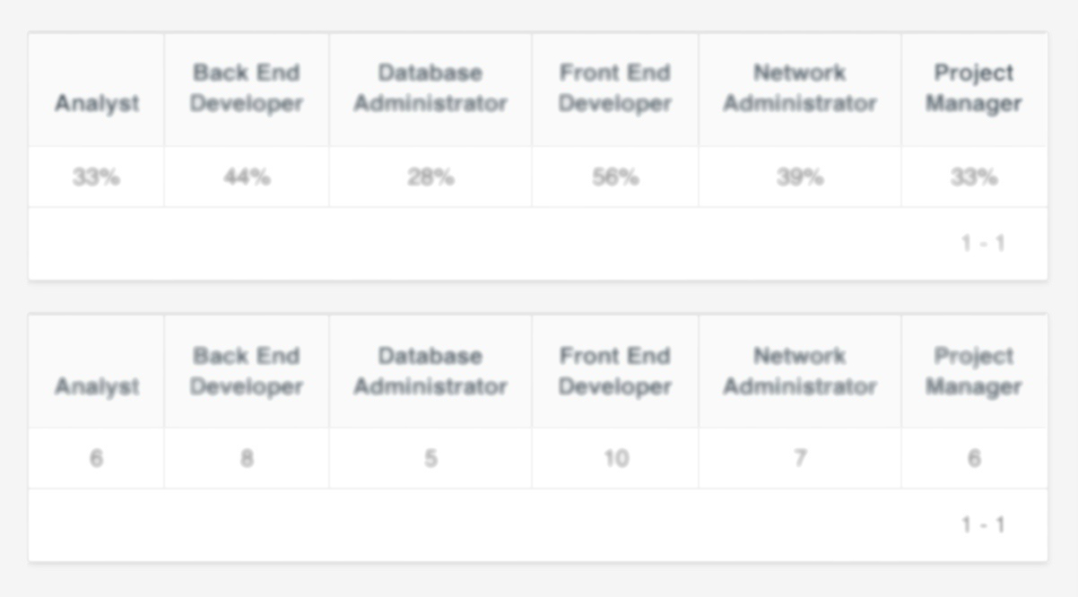 Producing a Report from a Colon Delimited List in Oracle APEX